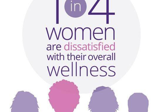 Women's Health - Information on Women's Wellness